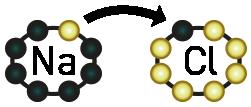 Ionenverbindung Natrium und Chlor